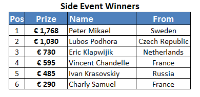 Side Event Winners